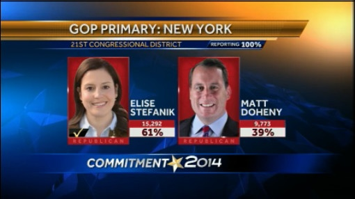 Meet Elise Stefanik, The Youngest Woman Ever To Be Elected ...