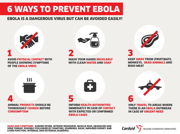 a research on the problems and prevention of ebola and aids virus Referring to class materials on prevention of aids please provide guidelines how could we organize primary, secondary and tertiary prevention of ebola epidemics.